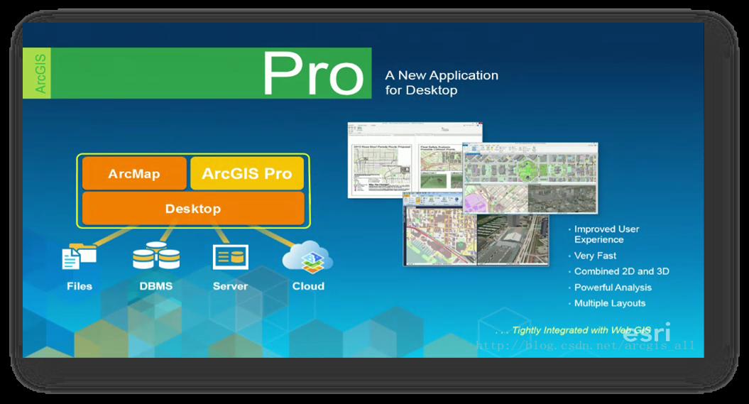 《全新桌面应用程序ArcGIS_Pro》推广图片.png