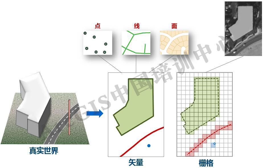 高级制图-1-数据模型.jpg
