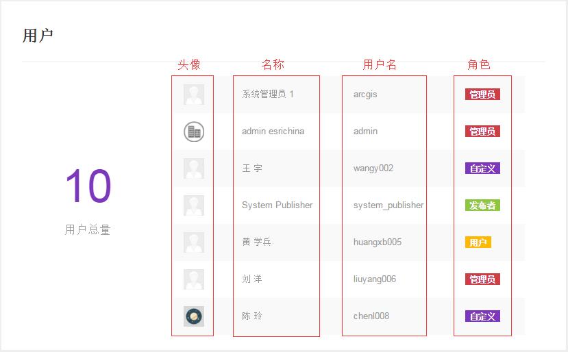 14.用户信息_.png