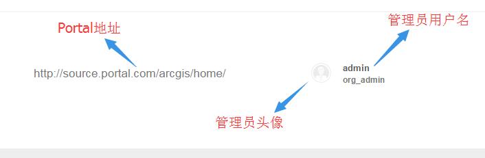 5.列表组成链接地址_.png