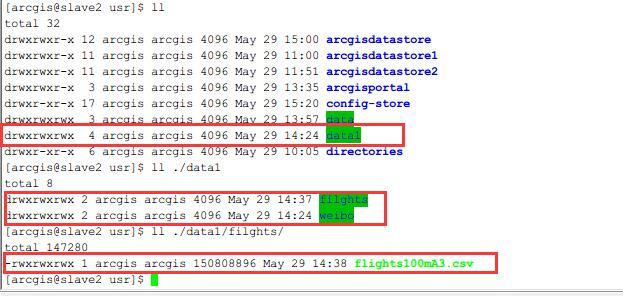 数据目录结构和权限.jpg